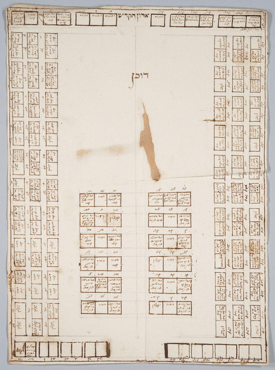 Sheṭarot u-pinḳase kehilah: Mantua. Seating chart