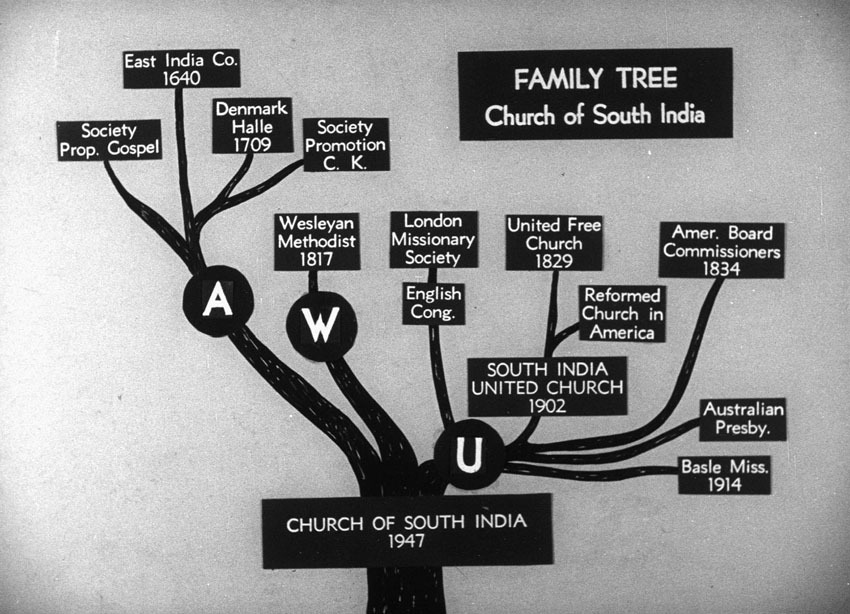 Church of South India is Born. Scene 62: entire chart