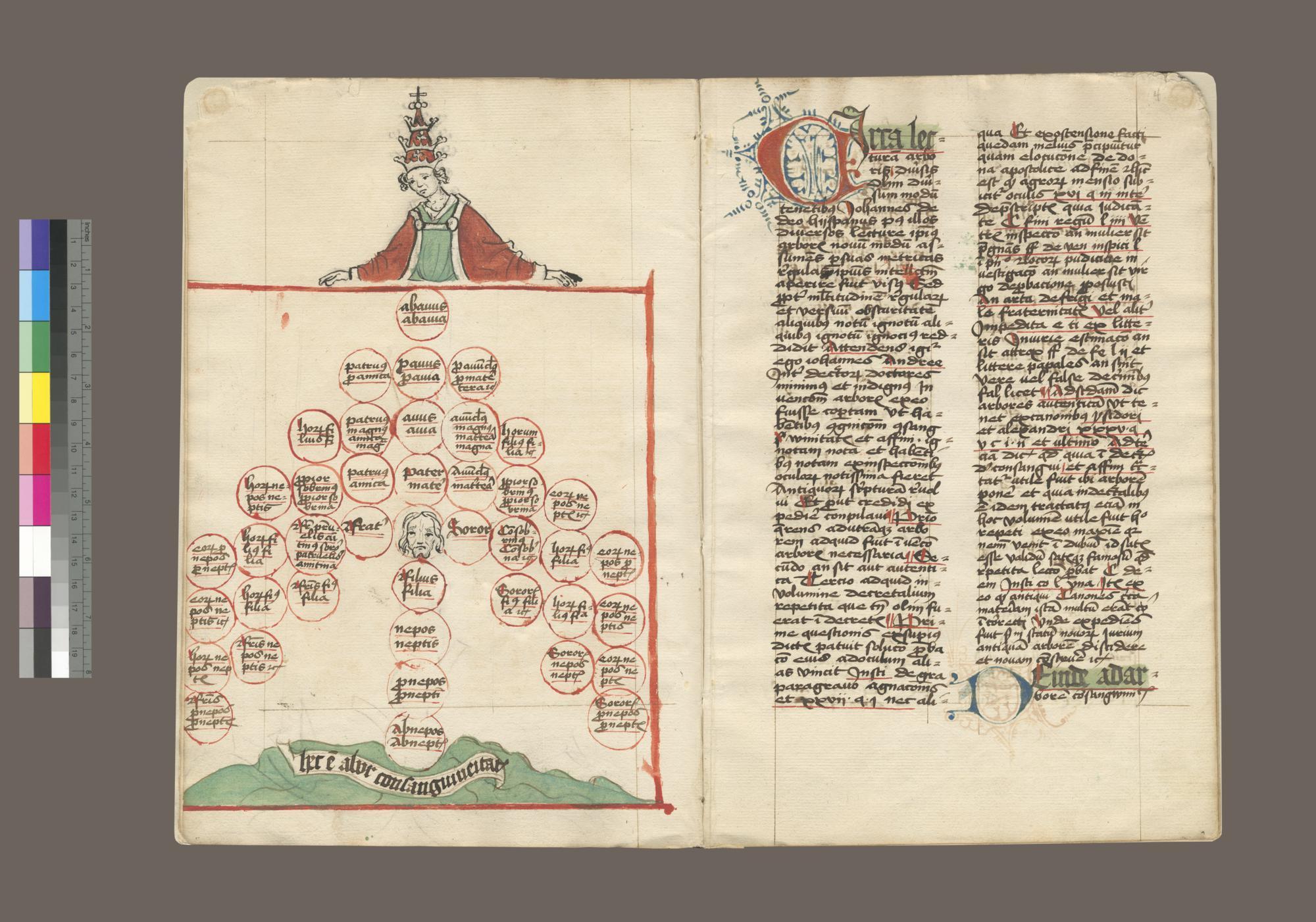 De arbore consanguinitatis, affinitatis et cognitionis spiritualis