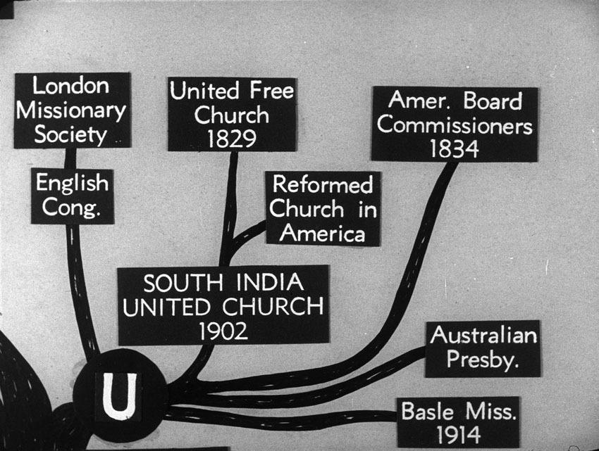 Church of South India is Born. Scene 61: Church Union United Church branch