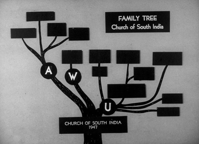 Church of South India is Born. Scene 59: chart of all branches