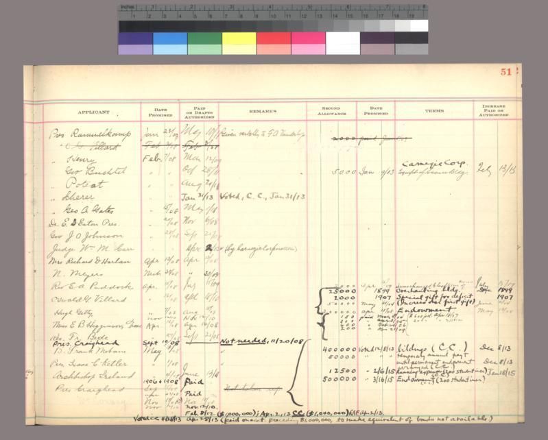 Records of College Donations, New York