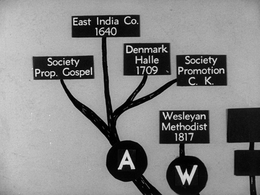 Church of South India is Born. Scene 60: Church Union Anglican and Wesleyan branches