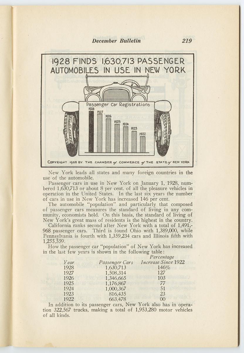 Automobiles Graphic