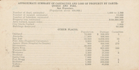 San Francisco Earthquake and Fire. numbers card