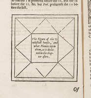 A Briefe and most easie Introduction to the Astrologicall Judgement of the Starres