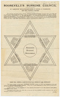 """Roosevelt's Supreme Council: An """"Alien-Star"""" Revolutionary-Power in Control of Washington New Deal Political Policies"""